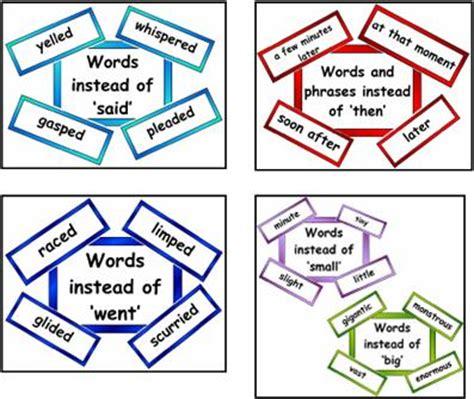 Define persuasive essay antonym